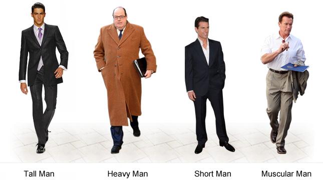 Women body type
